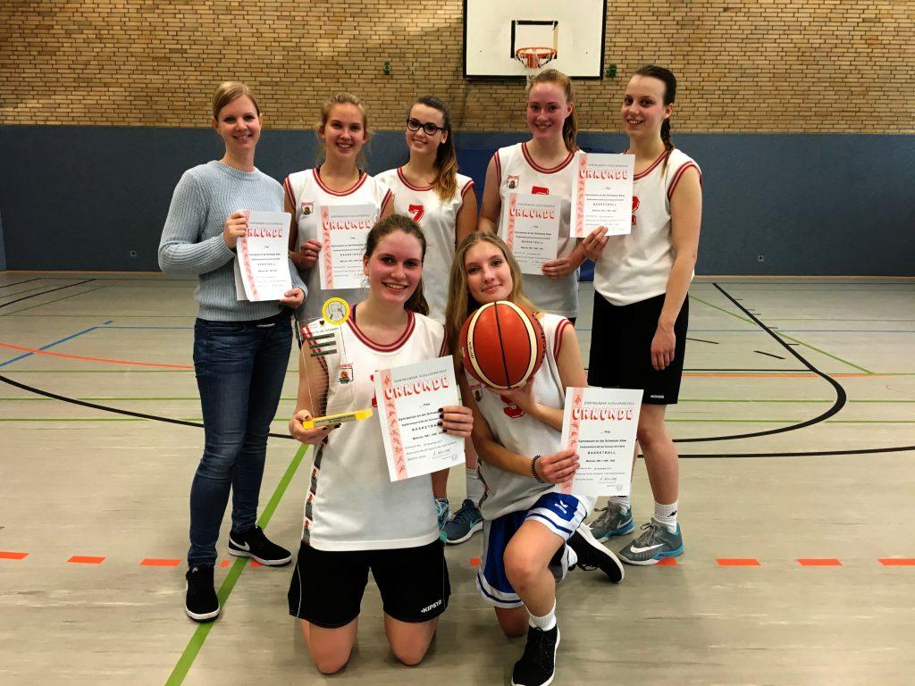 Mannschaft Basketball