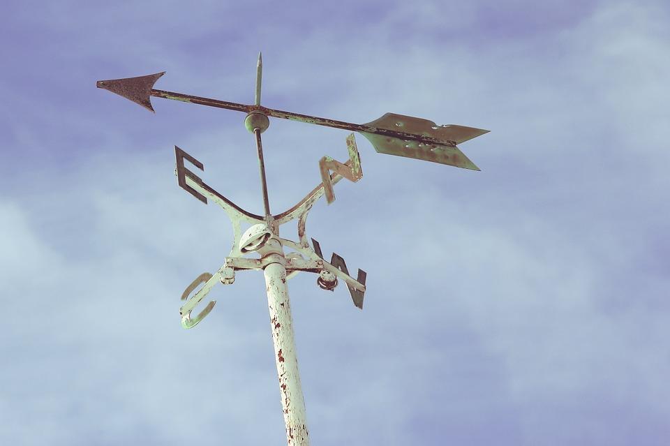 Windorientierung